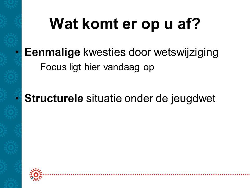 Structureel declareren jeugd 2015 Via VeCoZo (moet nog getest worden) met declaratiestandaarden op: –http://ei.vektis.nl/WespStandaardenOverzicht.