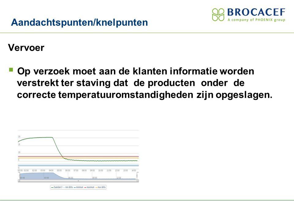 Vervoer  Op verzoek moet aan de klanten informatie worden verstrekt ter staving dat de producten onder de correcte temperatuuromstandigheden zijn opgeslagen.
