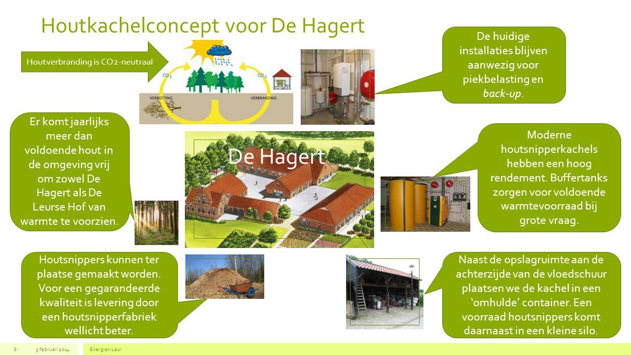 Open veld zonnesysteem op De Hagert: de zonneakker 3 februari 2014Energiek Leur8 250 panelen in 5 rijen (400 m2) Eén landscape-paneel per rij Veldoppervlak: 1.040 m2 (80 x 13 m, 2 m rijafstand) Circa 50.000 kWh groene elektriciteit per jaar Investering: circa € 100.000 inclusief BTW Terugverdientijd: 10 – 15 jaar (afhankelijk van verdienmodel) Ook houten draagconstructies zijn mogelijk