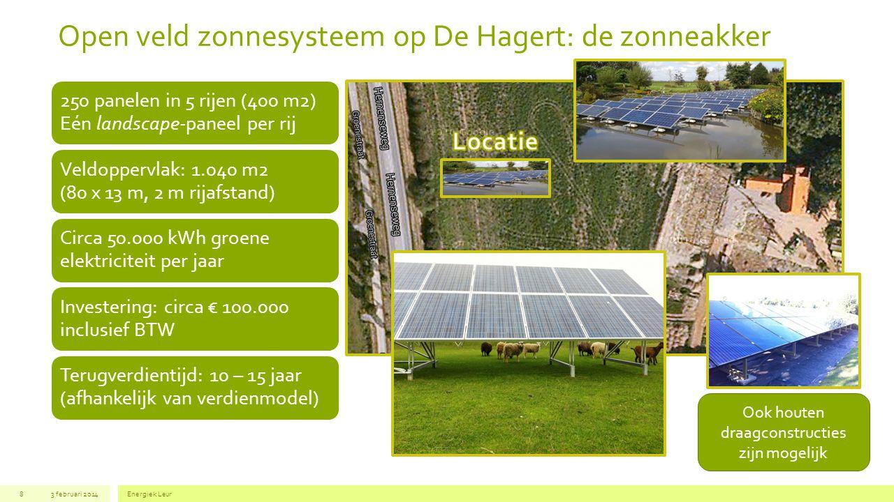 Open veld zonnesysteem op De Hagert: de zonneakker 3 februari 2014Energiek Leur8 250 panelen in 5 rijen (400 m2) Eén landscape-paneel per rij Veldoppe