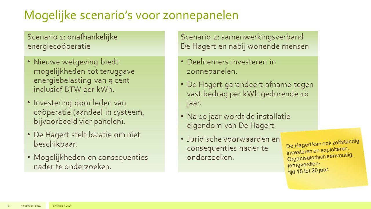 Mogelijke scenario's voor zonnepanelen 3 februari 2014Energiek Leur8 Scenario 1: onafhankelijke energiecoöperatie Nieuwe wetgeving biedt mogelijkheden