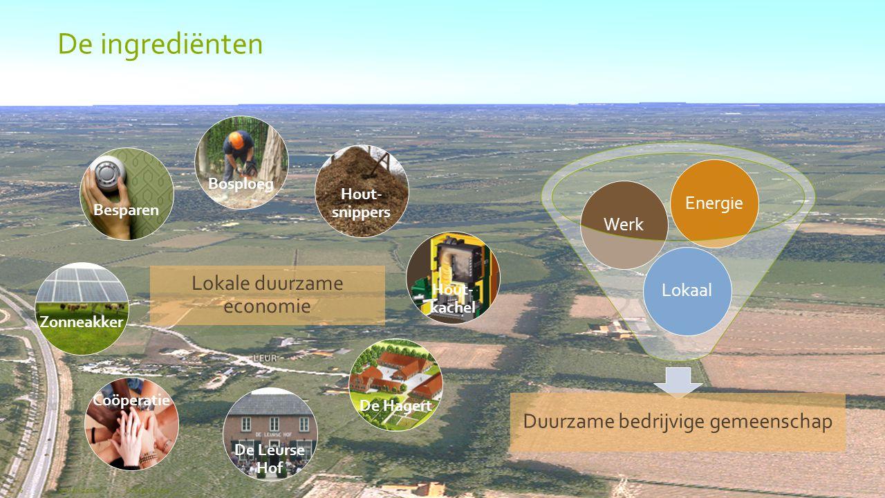De ingrediënten 6Januari 2014Energiek Leur Duurzame bedrijvige gemeenschap LokaalWerkEnergie Besparen De Hagert Hout- snippers De Leurse Hof Hout- kac