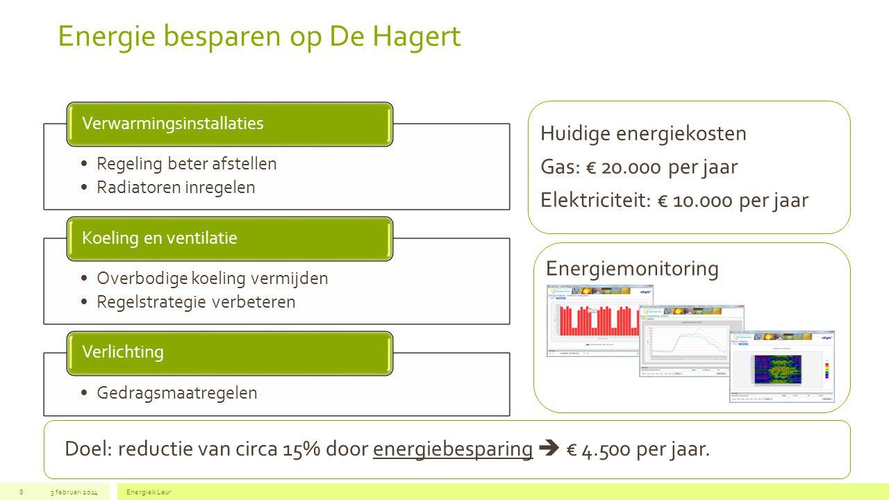 Energiemonitoring Energie besparen op De Hagert 3 februari 2014Energiek Leur8 Regeling beter afstellen Radiatoren inregelen Verwarmingsinstallaties Ov