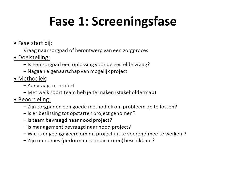 Fase 1: Screeningsfase Fase start bij: Vraag naar zorgpad of herontwerp van een zorgproces Doelstelling: – Is een zorgpad een oplossing voor de gestel