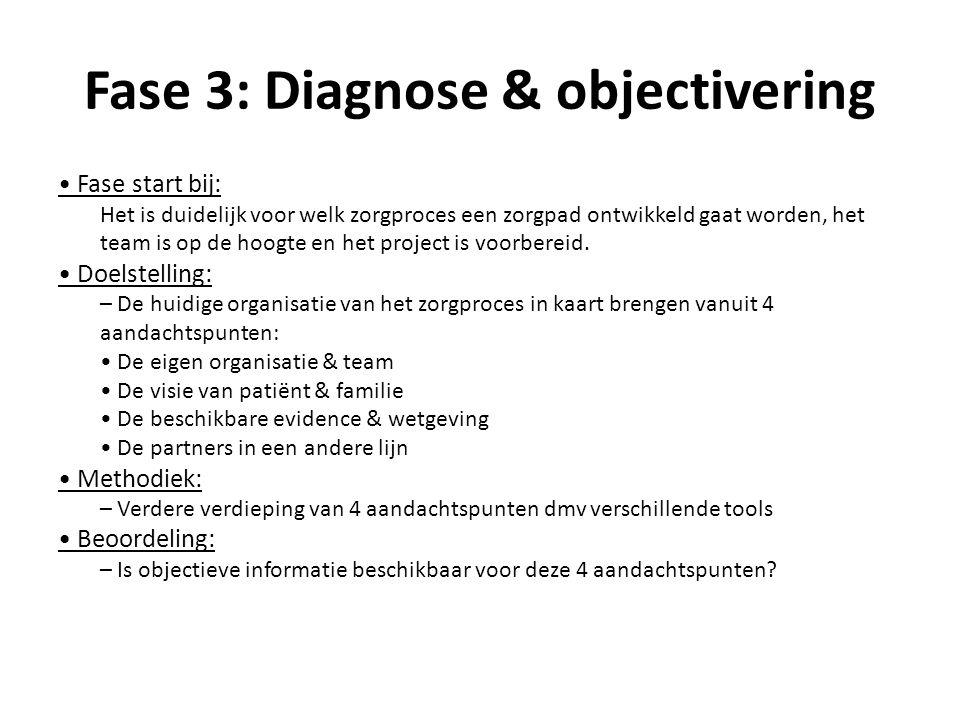 Fase 3: Diagnose & objectivering Fase start bij: Het is duidelijk voor welk zorgproces een zorgpad ontwikkeld gaat worden, het team is op de hoogte en