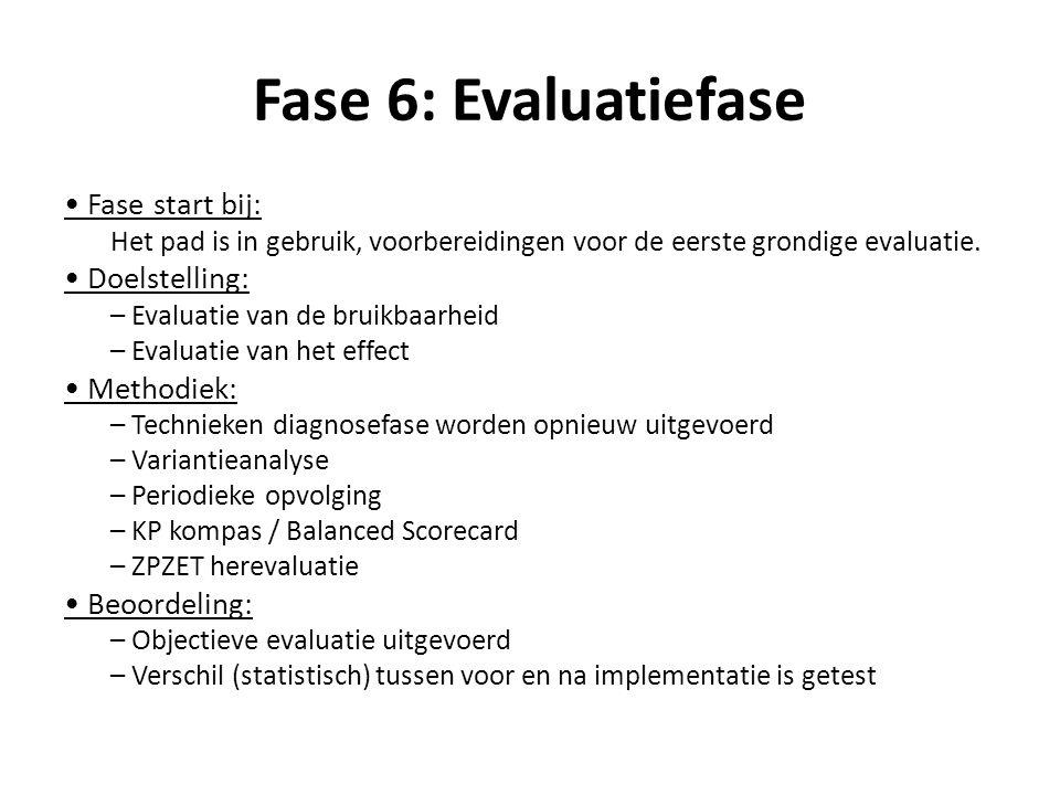 Fase 6: Evaluatiefase Fase start bij: Het pad is in gebruik, voorbereidingen voor de eerste grondige evaluatie. Doelstelling: – Evaluatie van de bruik