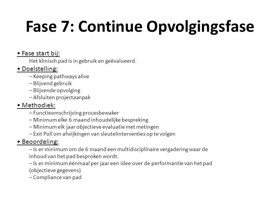 Fase 7: Continue Opvolgingsfase Fase start bij: Het klinisch pad is in gebruik en geëvalueerd. Doelstelling: – Keeping pathways alive – Blijvend gebru
