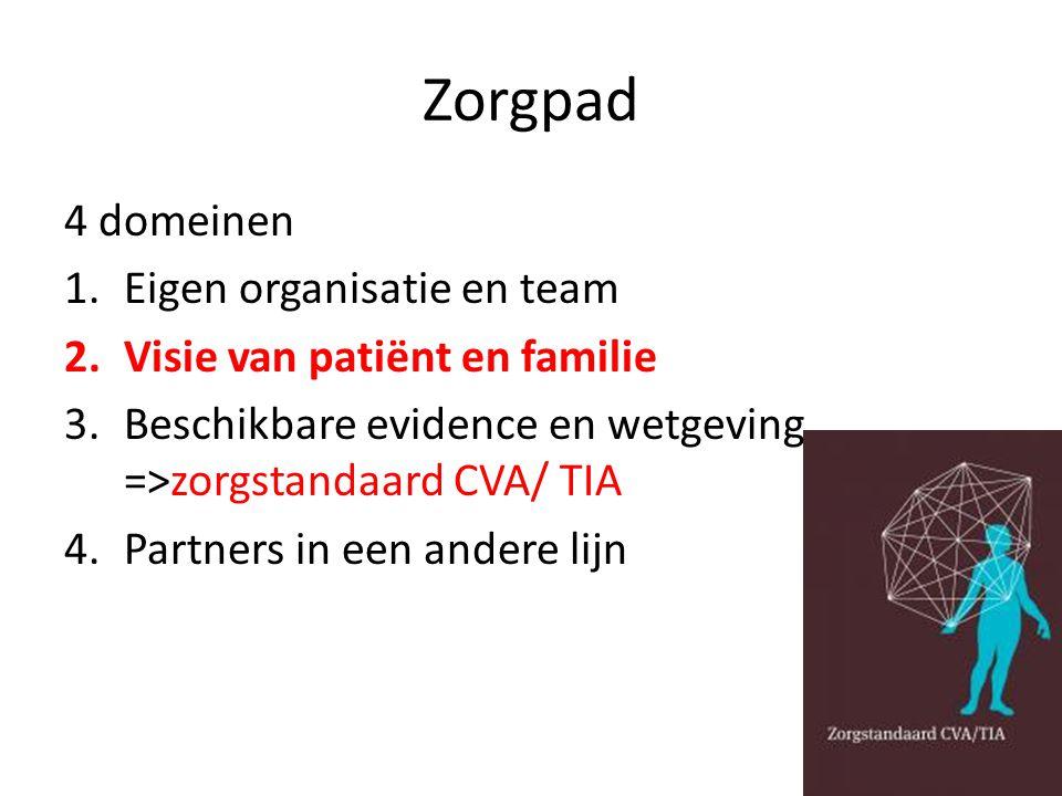 Zorgpad 4 domeinen 1.Eigen organisatie en team 2.Visie van patiënt en familie 3.Beschikbare evidence en wetgeving =>zorgstandaard CVA/ TIA 4.Partners