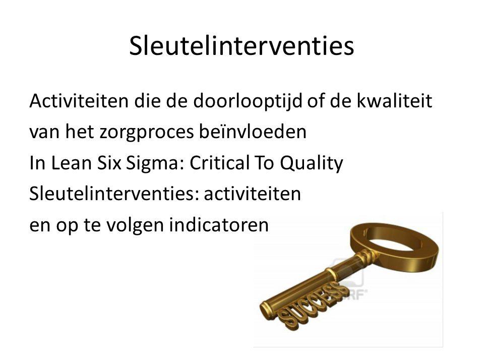 Sleutelinterventies Activiteiten die de doorlooptijd of de kwaliteit van het zorgproces beïnvloeden In Lean Six Sigma: Critical To Quality Sleutelinte