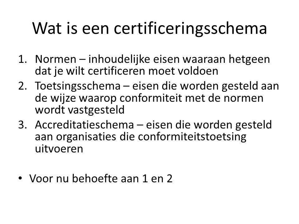 Wat is een certificeringsschema 1.Normen – inhoudelijke eisen waaraan hetgeen dat je wilt certificeren moet voldoen 2.Toetsingsschema – eisen die word