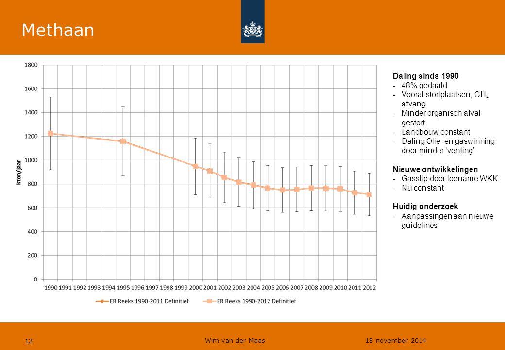 Wim van der Maas 18 november 2014 12 Methaan Daling sinds 1990 -48% gedaald -Vooral stortplaatsen, CH 4 afvang -Minder organisch afval gestort -Landbo
