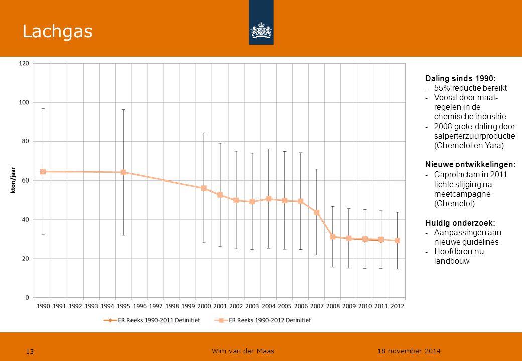 Wim van der Maas 18 november 2014 13 Lachgas Daling sinds 1990: -55% reductie bereikt -Vooral door maat- regelen in de chemische industrie -2008 grote