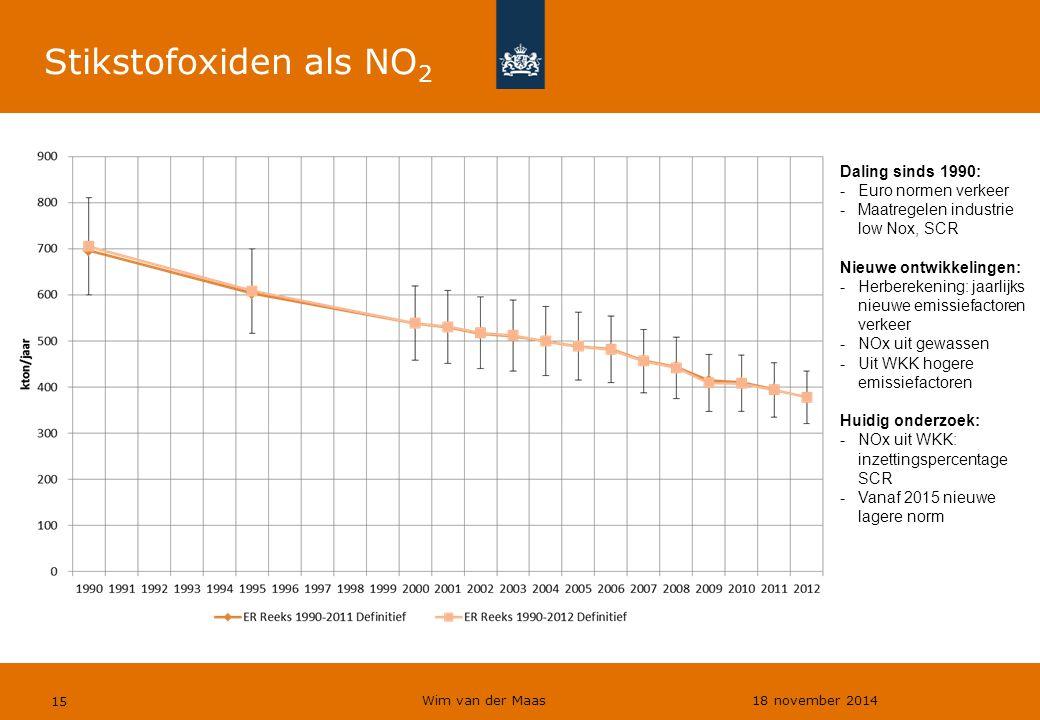 Wim van der Maas 18 november 2014 15 Stikstofoxiden als NO 2 Daling sinds 1990: -Euro normen verkeer -Maatregelen industrie low Nox, SCR Nieuwe ontwik
