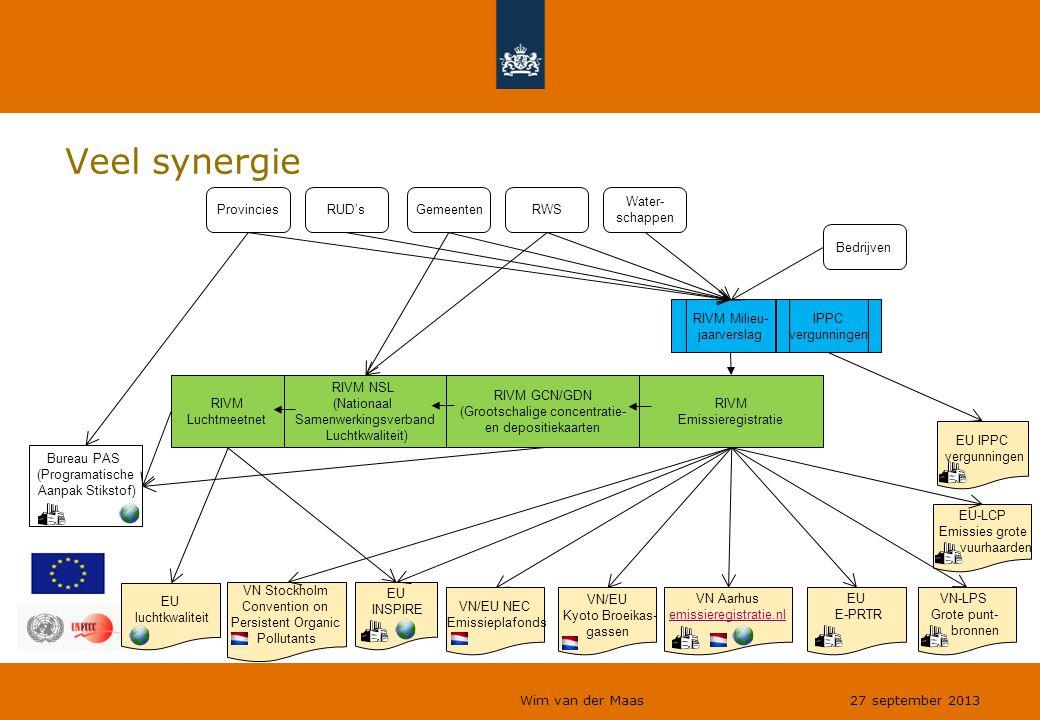 VN/EU NEC Emissieplafonds EU luchtkwaliteit VN/EU Kyoto Broeikas- gassen EU E-PRTR RIVM Emissieregistratie RIVM GCN/GDN (Grootschalige concentratie- e