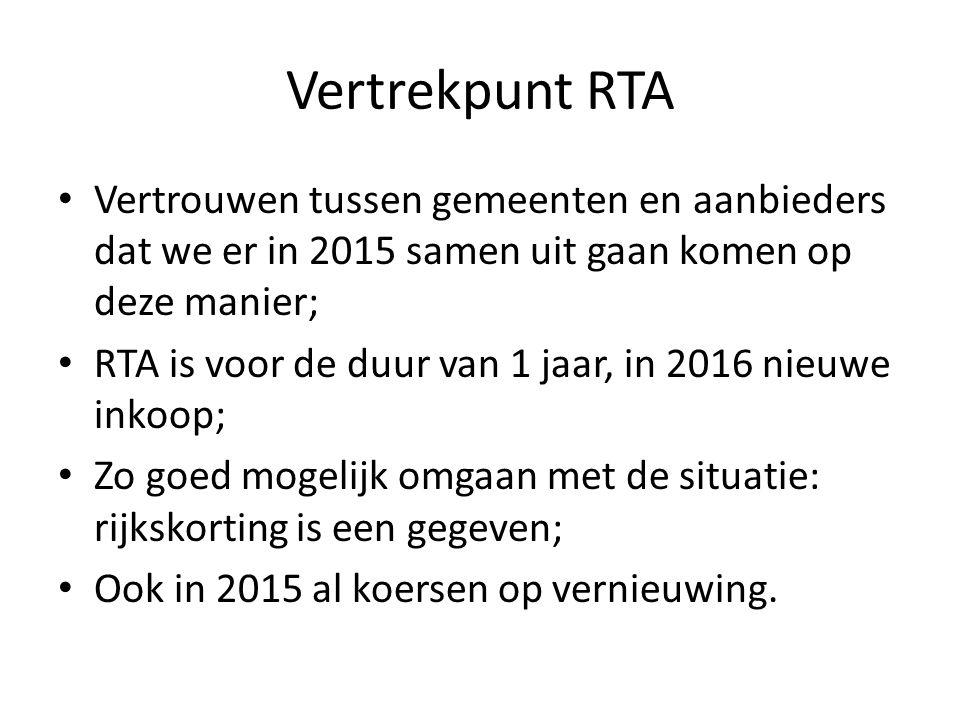 Vertrekpunt RTA Vertrouwen tussen gemeenten en aanbieders dat we er in 2015 samen uit gaan komen op deze manier; RTA is voor de duur van 1 jaar, in 2016 nieuwe inkoop; Zo goed mogelijk omgaan met de situatie: rijkskorting is een gegeven; Ook in 2015 al koersen op vernieuwing.