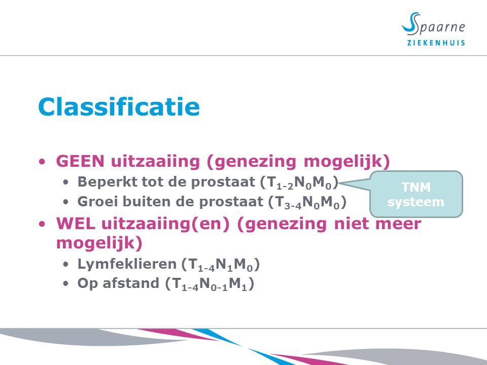 Classificatie GEEN uitzaaiing (genezing mogelijk) Beperkt tot de prostaat (T 1-2 N 0 M 0 ) Groei buiten de prostaat (T 3-4 N 0 M 0 ) WEL uitzaaiing(en