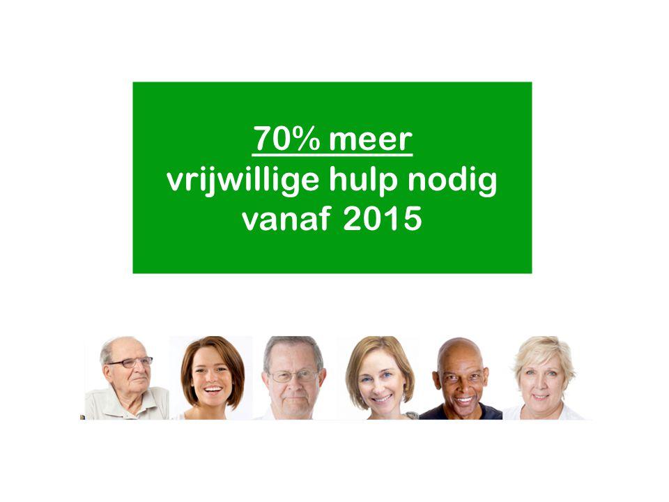 70% meer vrijwillige hulp nodig vanaf 2015