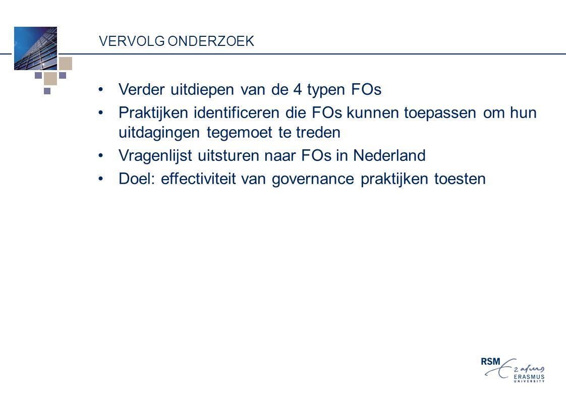 VERVOLG ONDERZOEK Verder uitdiepen van de 4 typen FOs Praktijken identificeren die FOs kunnen toepassen om hun uitdagingen tegemoet te treden Vragenlijst uitsturen naar FOs in Nederland Doel: effectiviteit van governance praktijken toesten