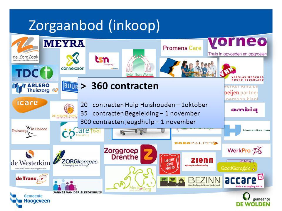 Zorgaanbod (inkoop) > 360 contracten 20 contracten Hulp Huishouden – 1oktober 35 contracten Begeleiding – 1 november 300 contracten jeugdhulp – 1 nove