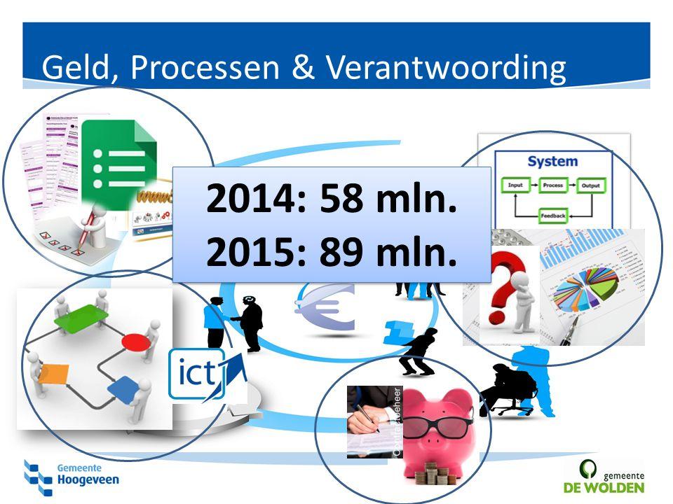Geld, Processen & Verantwoording 2014: 58 mln. 2015: 89 mln. 2014: 58 mln. 2015: 89 mln.