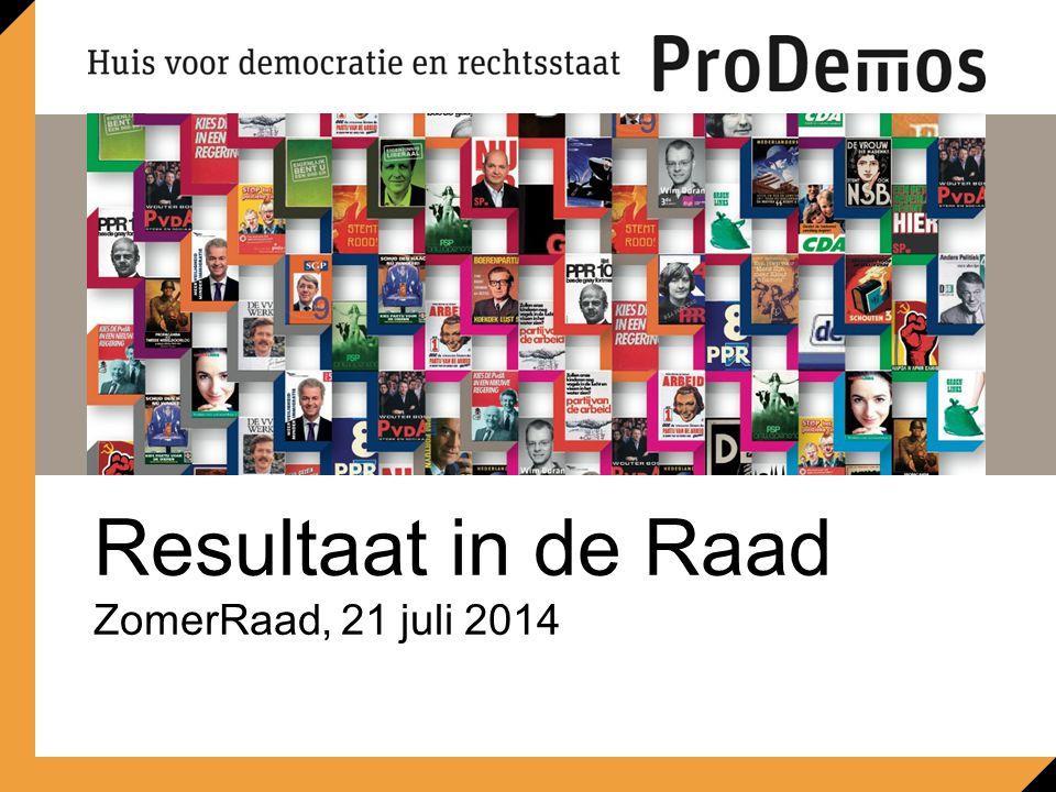 Resultaat in de Raad ZomerRaad, 21 juli 2014 Ruimte voor beeld 21,6 x 8,7 cm