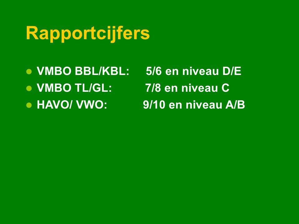 Rapportcijfers VMBO BBL/KBL: 5/6 en niveau D/E VMBO TL/GL: 7/8 en niveau C HAVO/ VWO: 9/10 en niveau A/B