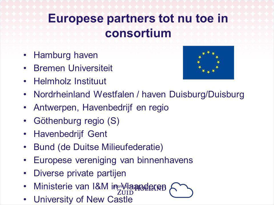 Europese partners tot nu toe in consortium Hamburg haven Bremen Universiteit Helmholz Instituut Nordrheinland Westfalen / haven Duisburg/Duisburg Antw
