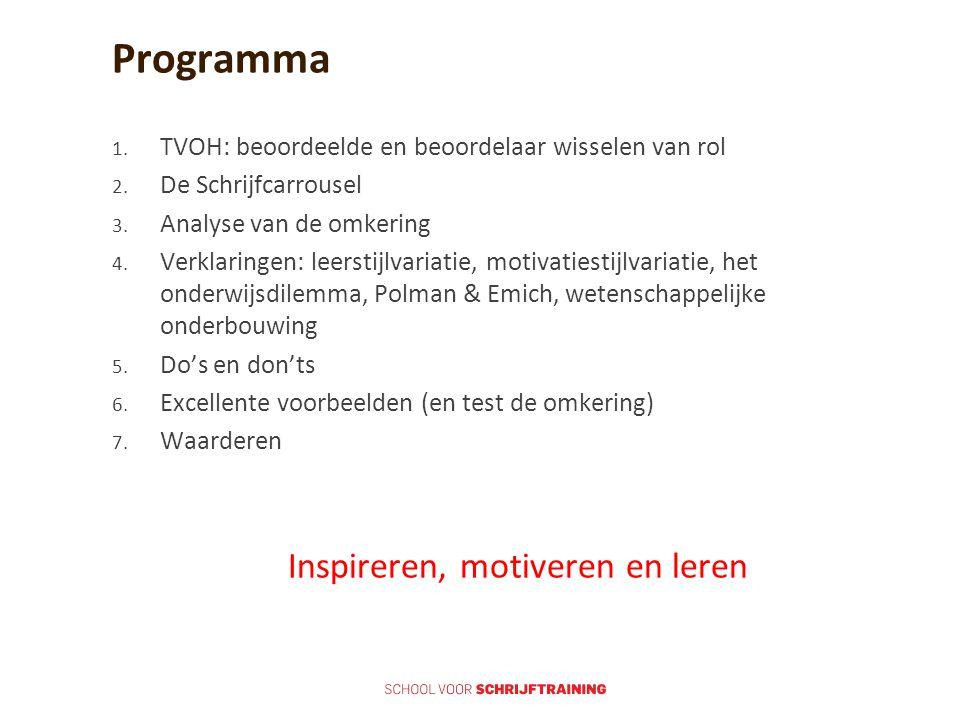 Programma 1. TVOH: beoordeelde en beoordelaar wisselen van rol 2. De Schrijfcarrousel 3. Analyse van de omkering 4. Verklaringen: leerstijlvariatie, m