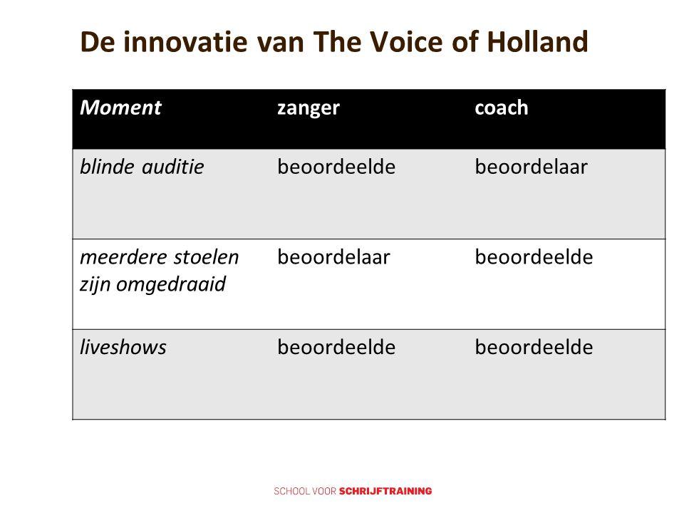De innovatie van The Voice of Holland Momentzangercoach blinde auditiebeoordeeldebeoordelaar meerdere stoelen zijn omgedraaid beoordelaarbeoordeelde l