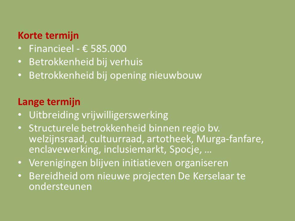 Korte termijn Financieel - € 585.000 Betrokkenheid bij verhuis Betrokkenheid bij opening nieuwbouw Lange termijn Uitbreiding vrijwilligerswerking Stru