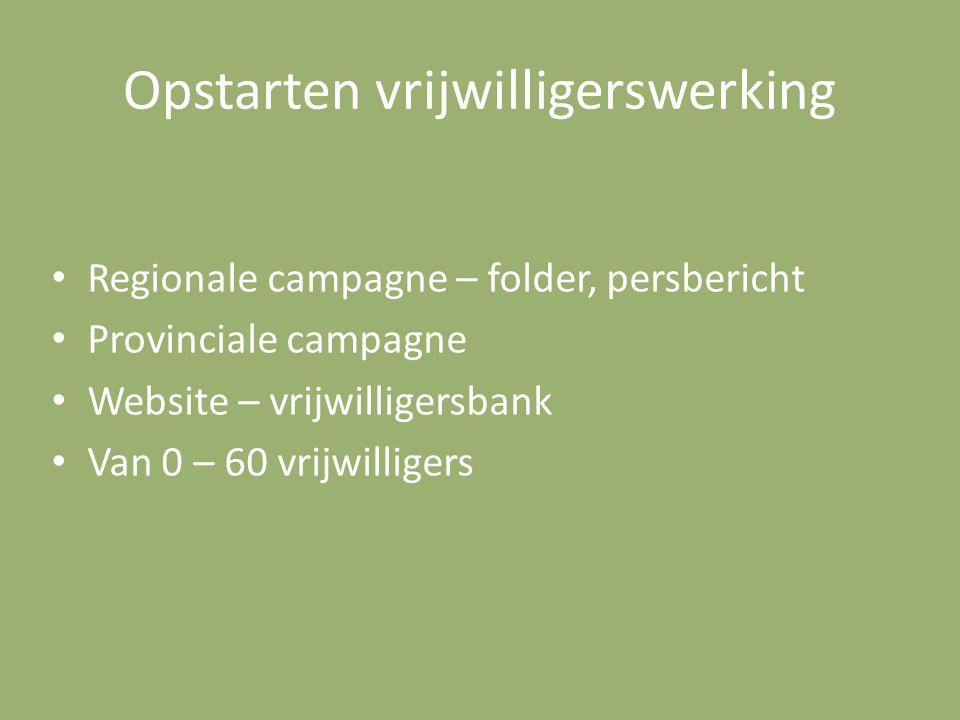 Opstarten vrijwilligerswerking Regionale campagne – folder, persbericht Provinciale campagne Website – vrijwilligersbank Van 0 – 60 vrijwilligers