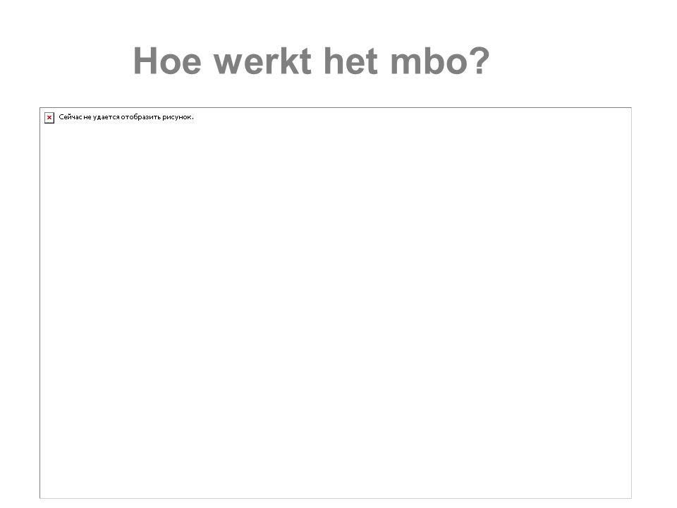 Hoe werkt het mbo