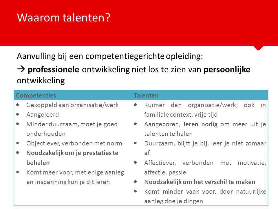 Aanvulling bij een competentiegerichte opleiding:  professionele ontwikkeling niet los te zien van persoonlijke ontwikkeling Waarom talenten? Compete
