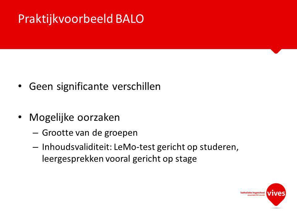 Geen significante verschillen Mogelijke oorzaken – Grootte van de groepen – Inhoudsvaliditeit: LeMo-test gericht op studeren, leergesprekken vooral gericht op stage Praktijkvoorbeeld BALO