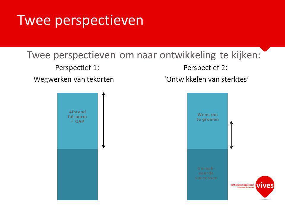 Perspectief 1:Perspectief 2: Wegwerken van tekorten 'Ontwikkelen van sterktes' Twee perspectieven Wens om te groeien Gereali- seerde successen Twee perspectieven om naar ontwikkeling te kijken: Afstand tot norm = GAP