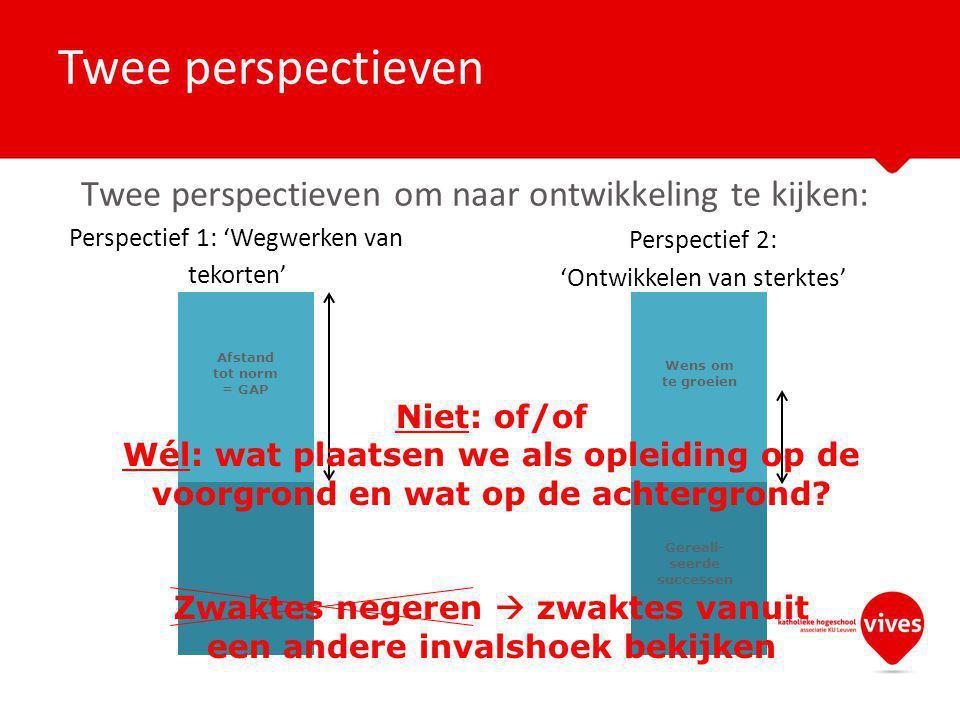 Twee perspectieven Perspectief 1: 'Wegwerken van tekorten' Perspectief 2: 'Ontwikkelen van sterktes' Afstand tot norm = GAP Wens om te groeien Gereali