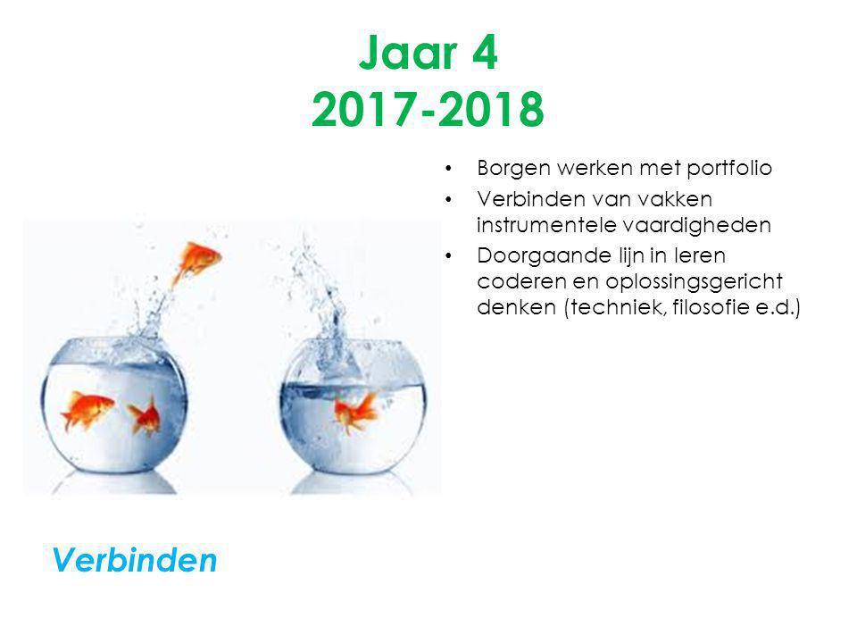 Jaar 4 2017-2018 Verbinden Borgen werken met portfolio Verbinden van vakken instrumentele vaardigheden Doorgaande lijn in leren coderen en oplossingsgericht denken (techniek, filosofie e.d.)