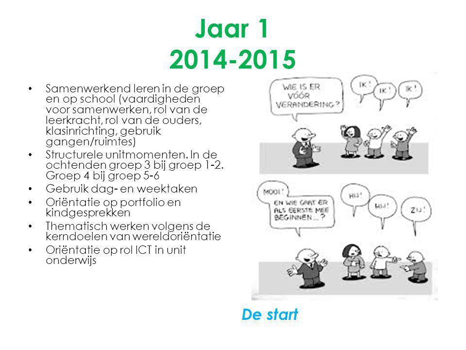 Jaar 1 2014-2015 Samenwerkend leren in de groep en op school (vaardigheden voor samenwerken, rol van de leerkracht, rol van de ouders, klasinrichting, gebruik gangen/ruimtes) Structurele unitmomenten.