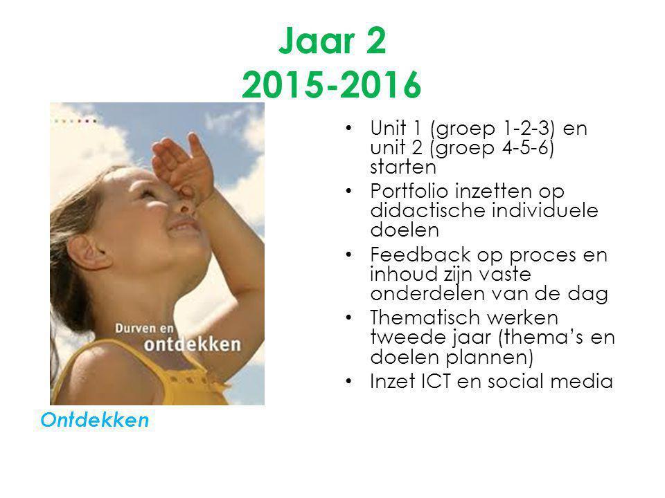 Jaar 2 2015-2016 Ontdekken Unit 1 (groep 1-2-3) en unit 2 (groep 4-5-6) starten Portfolio inzetten op didactische individuele doelen Feedback op proces en inhoud zijn vaste onderdelen van de dag Thematisch werken tweede jaar (thema's en doelen plannen) Inzet ICT en social media