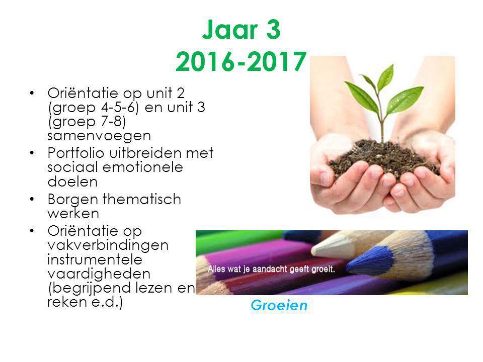 Jaar 3 2016-2017 Oriëntatie op unit 2 (groep 4-5-6) en unit 3 (groep 7-8) samenvoegen Portfolio uitbreiden met sociaal emotionele doelen Borgen thematisch werken Oriëntatie op vakverbindingen instrumentele vaardigheden (begrijpend lezen en reken e.d.) Groeien