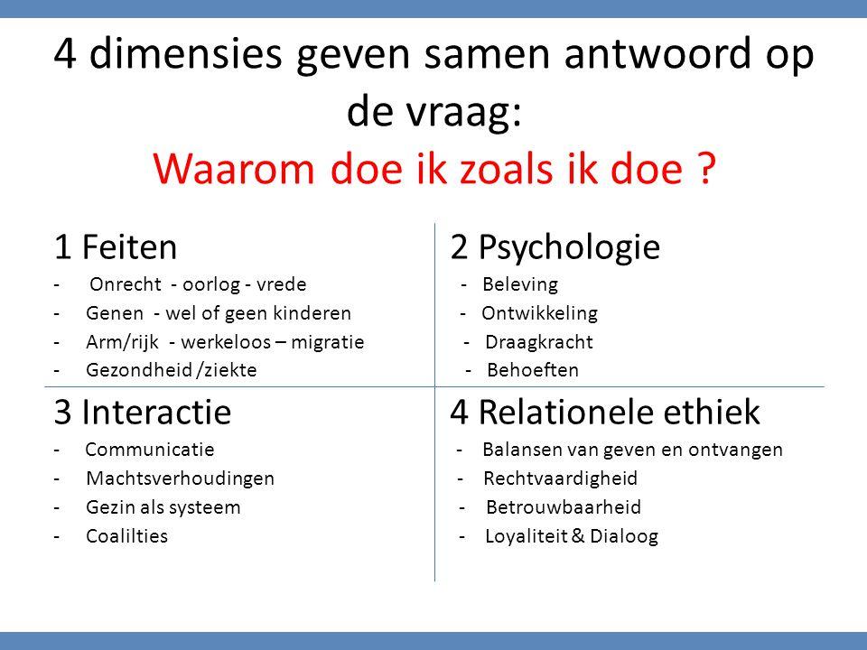 4 dimensies geven samen antwoord op de vraag: Waarom doe ik zoals ik doe ? 1 Feiten 2 Psychologie - Onrecht - oorlog - vrede - Beleving -Genen - wel o