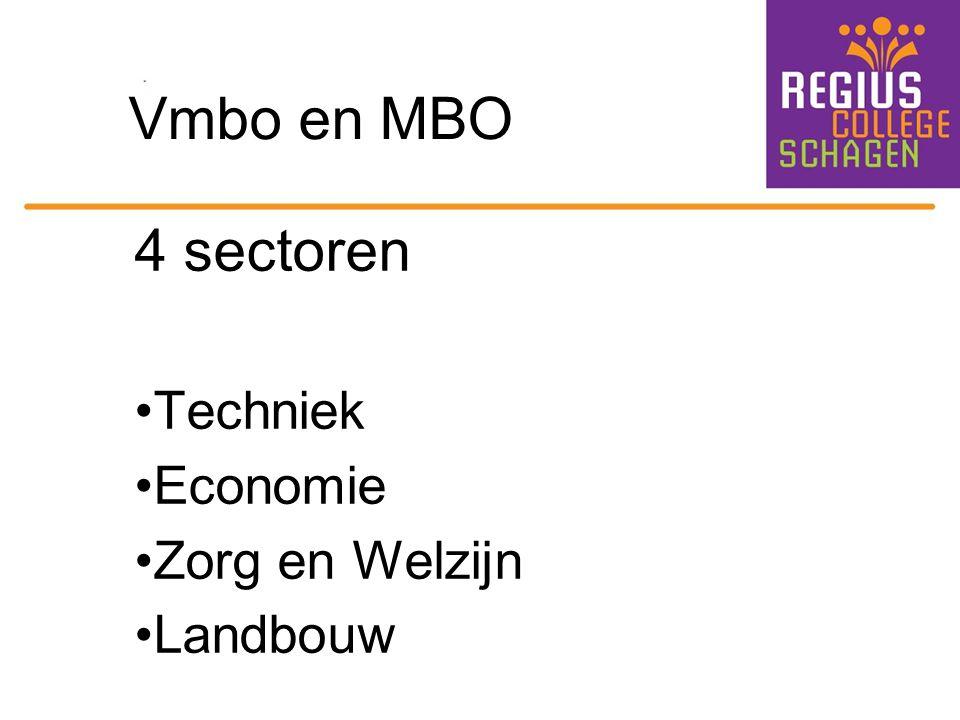 Vmbo en MBO 4 sectoren Techniek Economie Zorg en Welzijn Landbouw