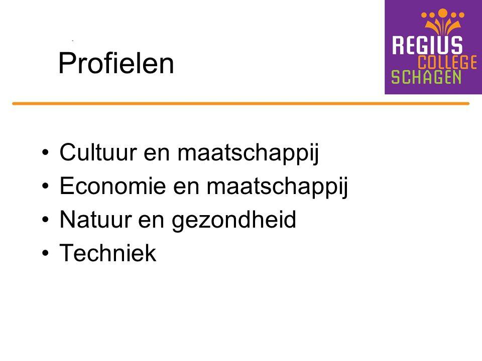 Profielen Cultuur en maatschappij Economie en maatschappij Natuur en gezondheid Techniek