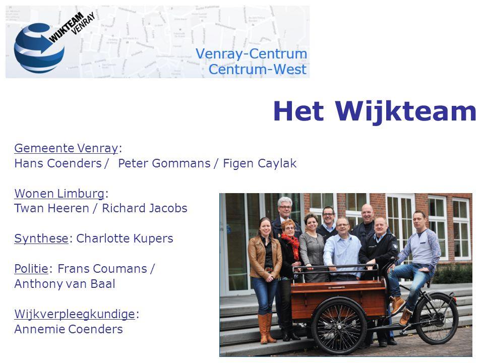 Het Wijkteam Gemeente Venray: Hans Coenders / Peter Gommans / Figen Caylak Wonen Limburg: Twan Heeren / Richard Jacobs Synthese: Charlotte Kupers Poli