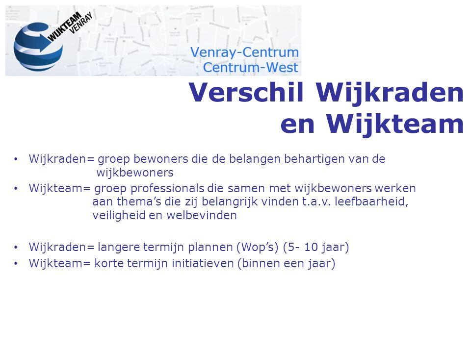 Verschil Wijkraden en Wijkteam Wijkraden= groep bewoners die de belangen behartigen van de wijkbewoners Wijkteam= groep professionals die samen met wijkbewoners werken aan thema's die zij belangrijk vinden t.a.v.