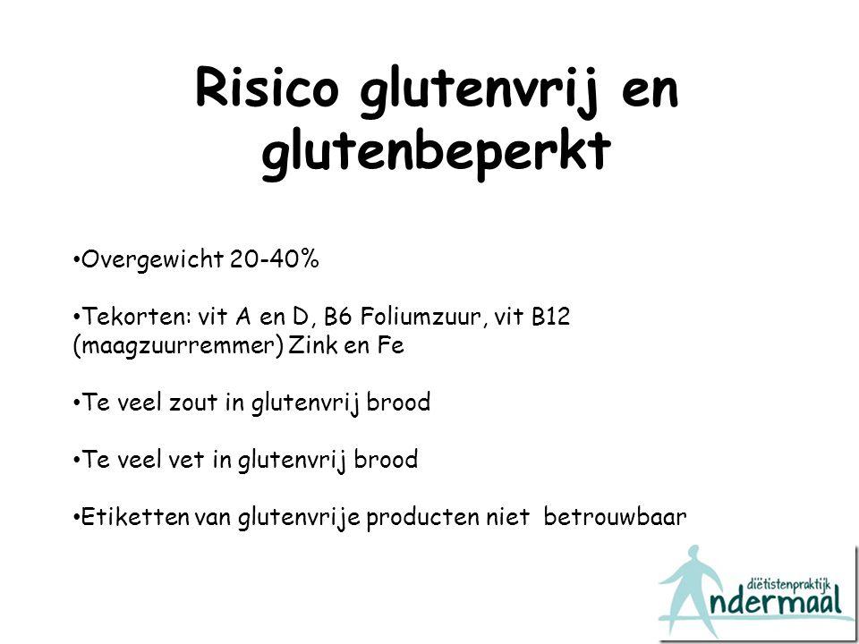Risico glutenvrij en glutenbeperkt Overgewicht 20-40% Tekorten: vit A en D, B6 Foliumzuur, vit B12 (maagzuurremmer) Zink en Fe Te veel zout in glutenv