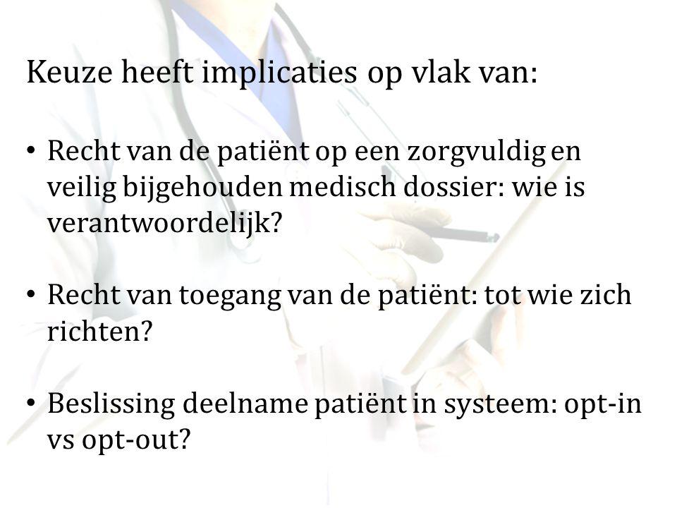 Keuze heeft implicaties op vlak van: Recht van de patiënt op een zorgvuldig en veilig bijgehouden medisch dossier: wie is verantwoordelijk? Recht van