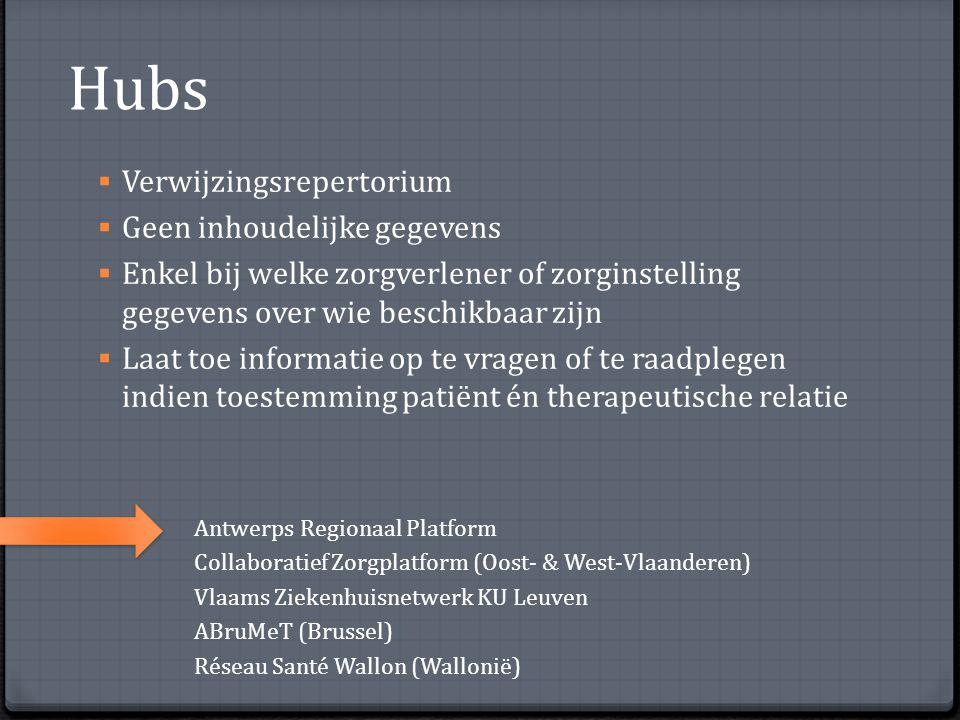 Hubs  Verwijzingsrepertorium  Geen inhoudelijke gegevens  Enkel bij welke zorgverlener of zorginstelling gegevens over wie beschikbaar zijn  Laat