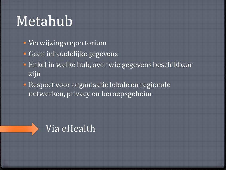 Metahub  Verwijzingsrepertorium  Geen inhoudelijke gegevens  Enkel in welke hub, over wie gegevens beschikbaar zijn  Respect voor organisatie loka