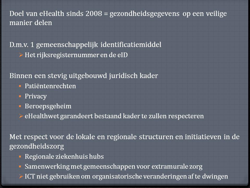 Doel van eHealth sinds 2008 = gezondheidsgegevens op een veilige manier delen D.m.v. 1 gemeenschappelijk identificatiemiddel  Het rijksregisternummer